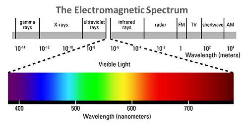 Ipl Vs Laser Which Is Best